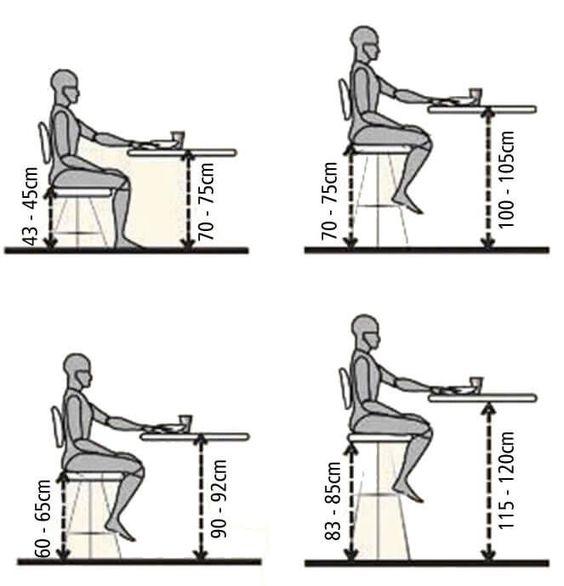 Kích thước tiêu chuẩn bàn ghế ăn là gì của bộ 6 ghế ăn