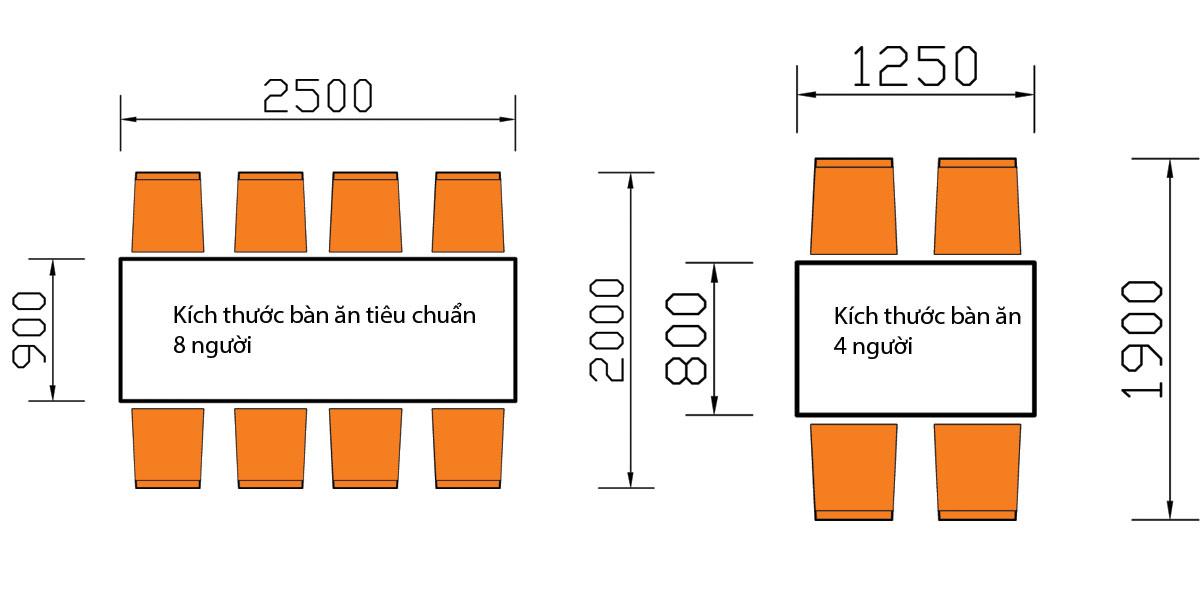 Xác định rõ kích thước bàn với phòng bếp