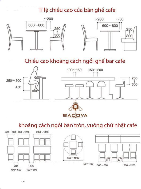 Tỉ lệ người ngồi với bàn ghế bar cafe